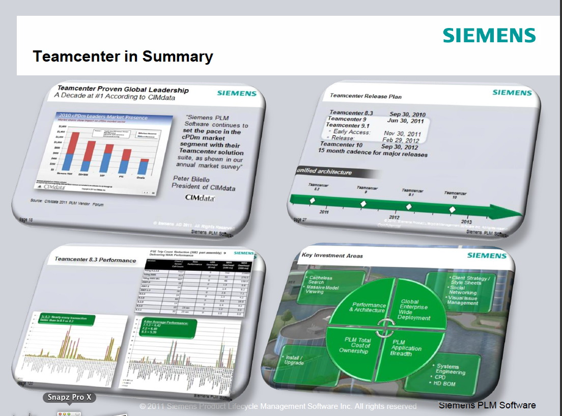 Siemens Plm Software 171 Ray Kurland S Blog